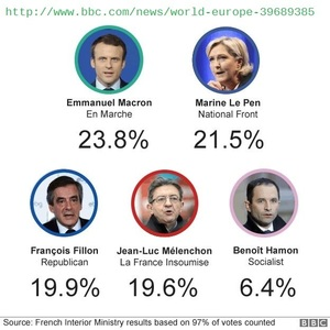 _95761439_french_election_624_vwithre.png