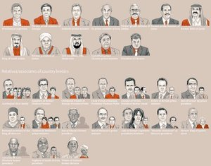 panamapapers-heads.jpg